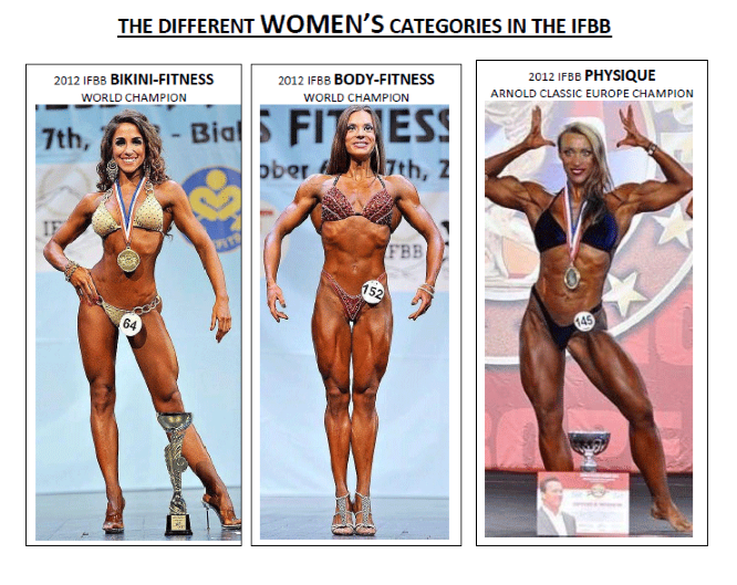UKBFF female bodybuilding catergories